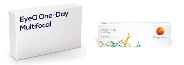 EyeQ One-Day Multifocal vastaava tuote