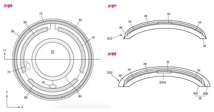 Samsungin älypiilolinssien patentti